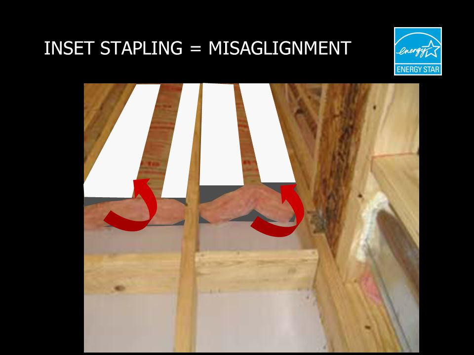 INSET STAPLING = MISAGLIGNMENT