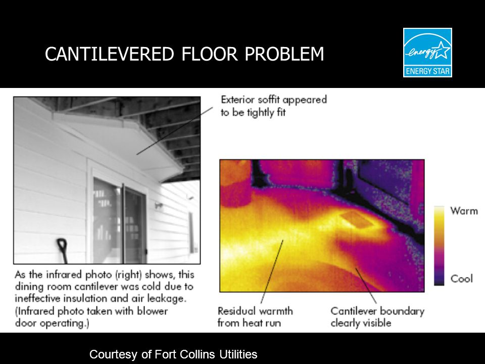 CANTILEVERED FLOOR PROBLEM Courtesy of Fort Collins Utilities