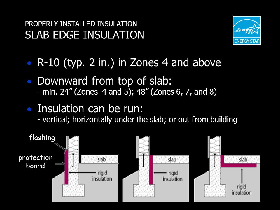 PROPERLY INSTALLED INSULATION SLAB EDGE INSULATION  R-10 (typ.