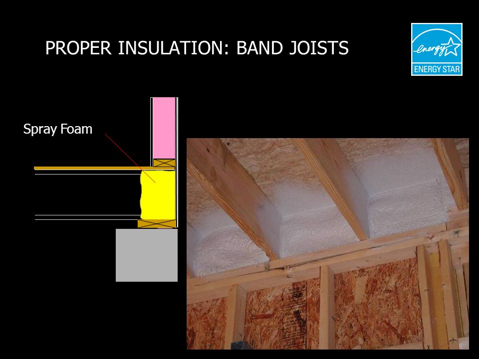 Spray Foam PROPER INSULATION: BAND JOISTS