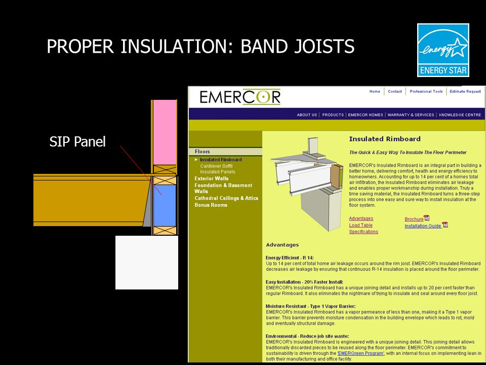 SIP Panel PROPER INSULATION: BAND JOISTS