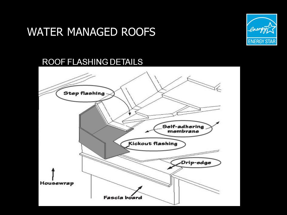 WATER MANAGED ROOFS ROOF FLASHING DETAILS