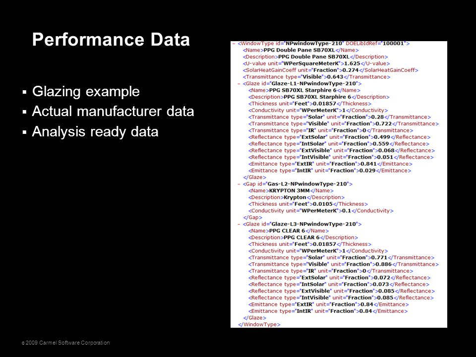 © 2009 Carmel Software Corporation  Glazing example  Actual manufacturer data  Analysis ready data Performance Data