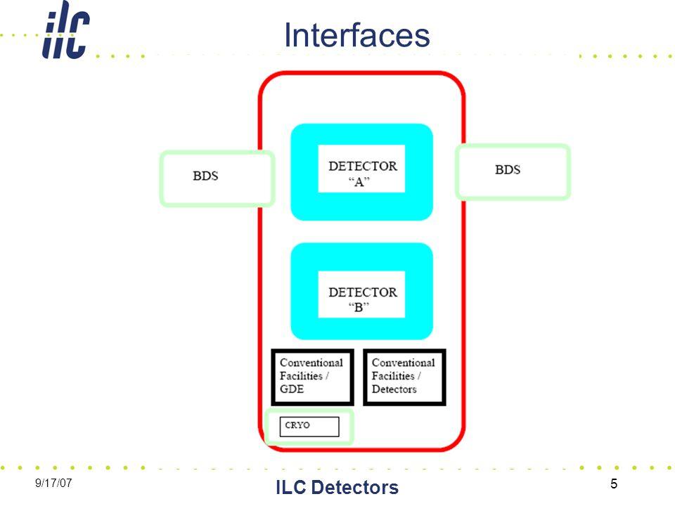 9/17/07 ILC Detectors 5 Interfaces