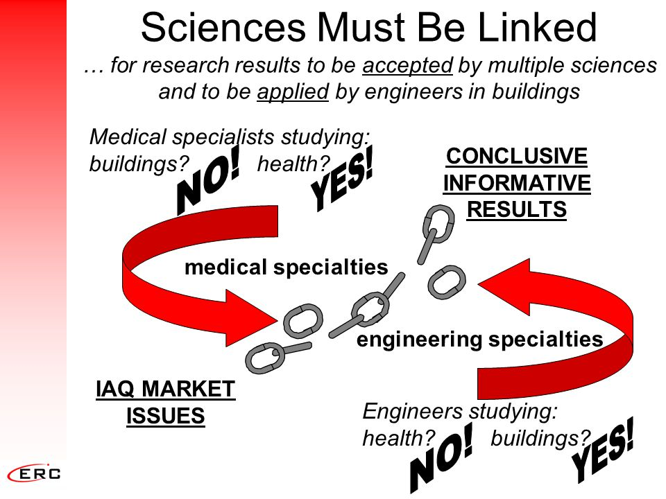 Sciences Must Be Linked … for research results to be accepted by multiple sciences and to be applied by engineers in buildings medical specialties eng