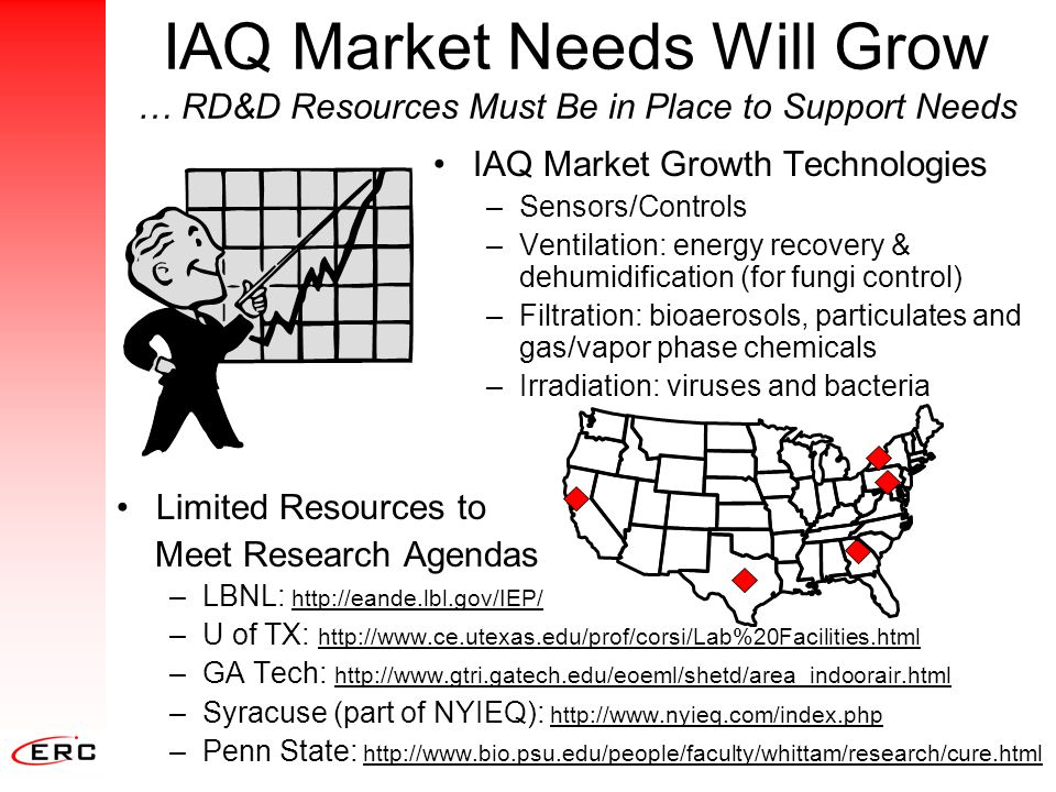IAQ Market Needs Will Grow … RD&D Resources Must Be in Place to Support Needs Limited Resources to Meet Research Agendas –LBNL: http://eande.lbl.gov/I