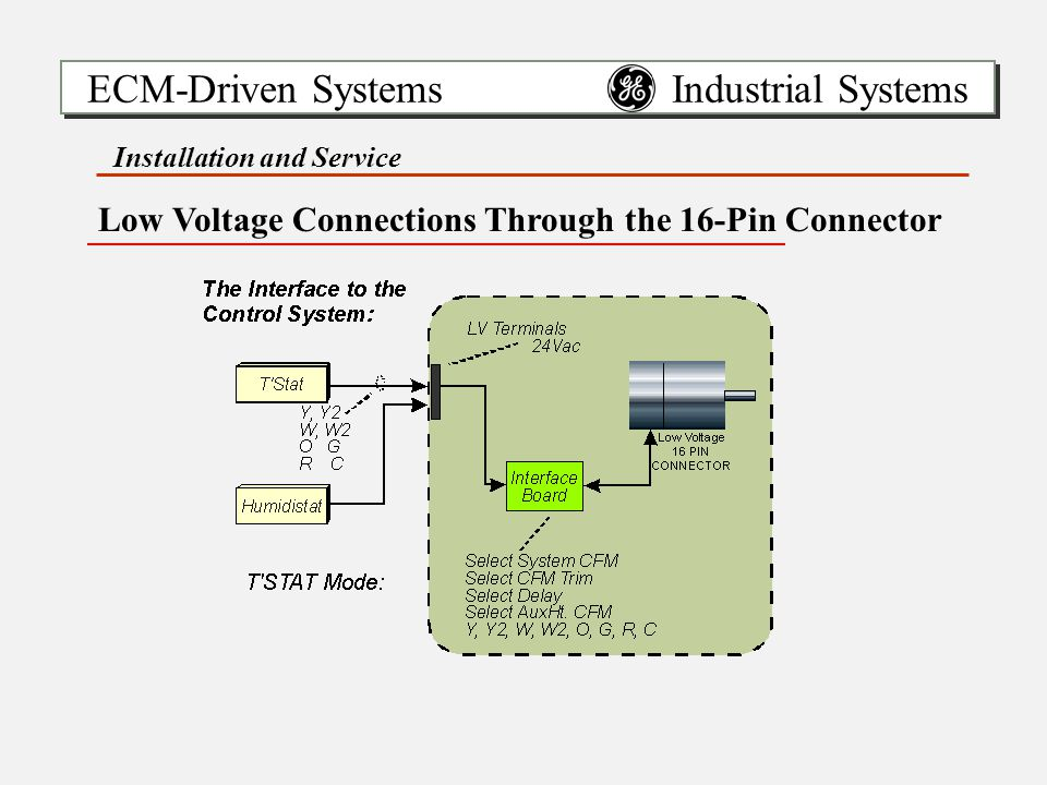 ECM-Driven Systems Industrial Systems Installation and Service Low Voltage Connections Through the 16-Pin Connector for cooling mode latent/sensible capacity control
