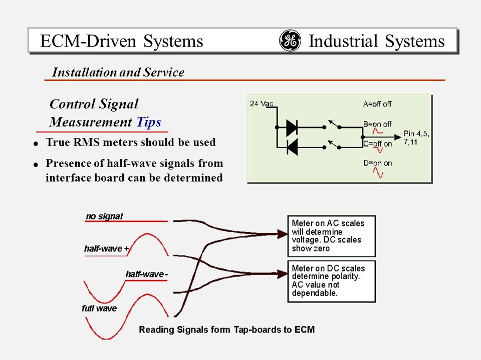 ECM-Driven Systems Industrial Systems Installation and Service Control Signal Measurement Tips !True RMS meters should be used !Presence of half-wave signals from interface board can be determined