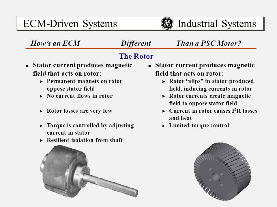ECM-Driven Systems Industrial Systems How's an ECMDifferentThan a PSC Motor.