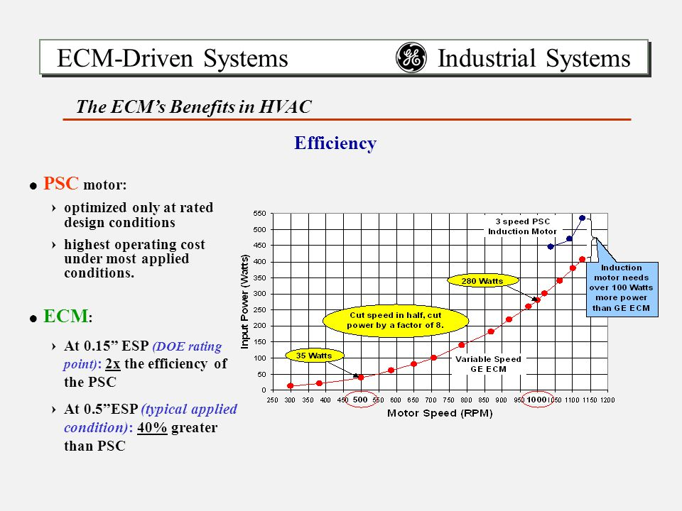slide_7 ecm driven systems industrial systems how's the ge ecm™ motor ge ecm x13 motor wiring diagram at panicattacktreatment.co