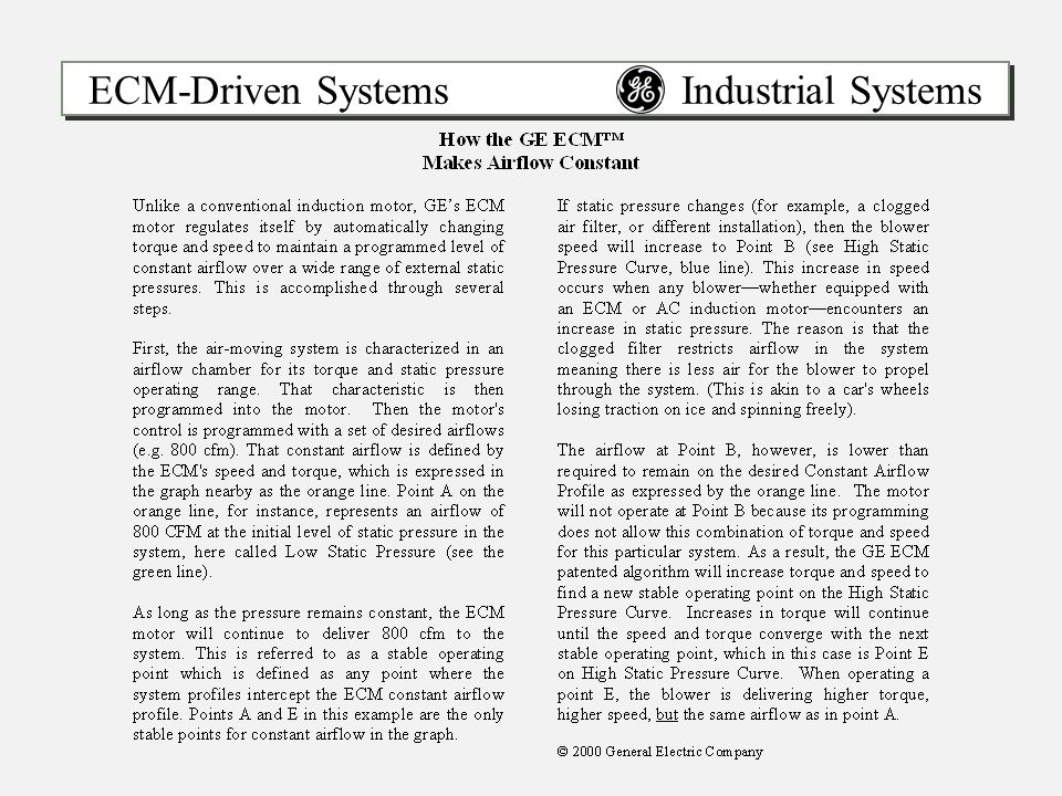 ECM-Driven Systems Industrial Systems