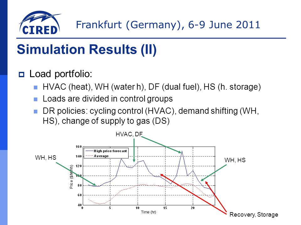 Frankfurt (Germany), 6-9 June 2011 Simulation Results (II)  Load portfolio: HVAC (heat), WH (water h), DF (dual fuel), HS (h.