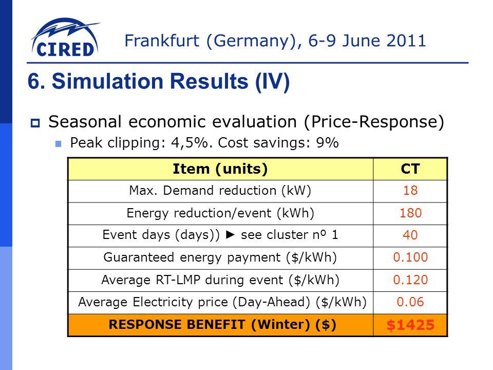 Frankfurt (Germany), 6-9 June 2011 6.