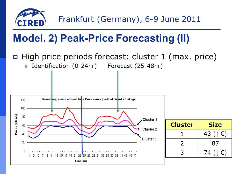 Frankfurt (Germany), 6-9 June 2011 Model. 2) Peak-Price Forecasting (II)  High price periods forecast: cluster 1 (max. price) Identification (0-24hr)
