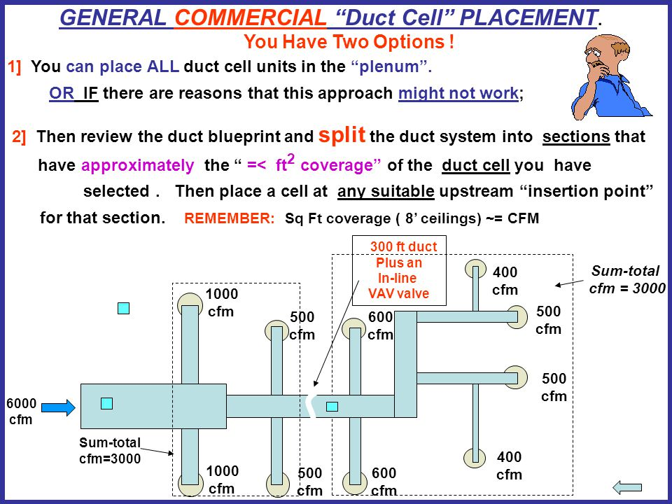 GENERAL COMMERCIAL Duct Cell PLACEMENT.You Have Two Options .