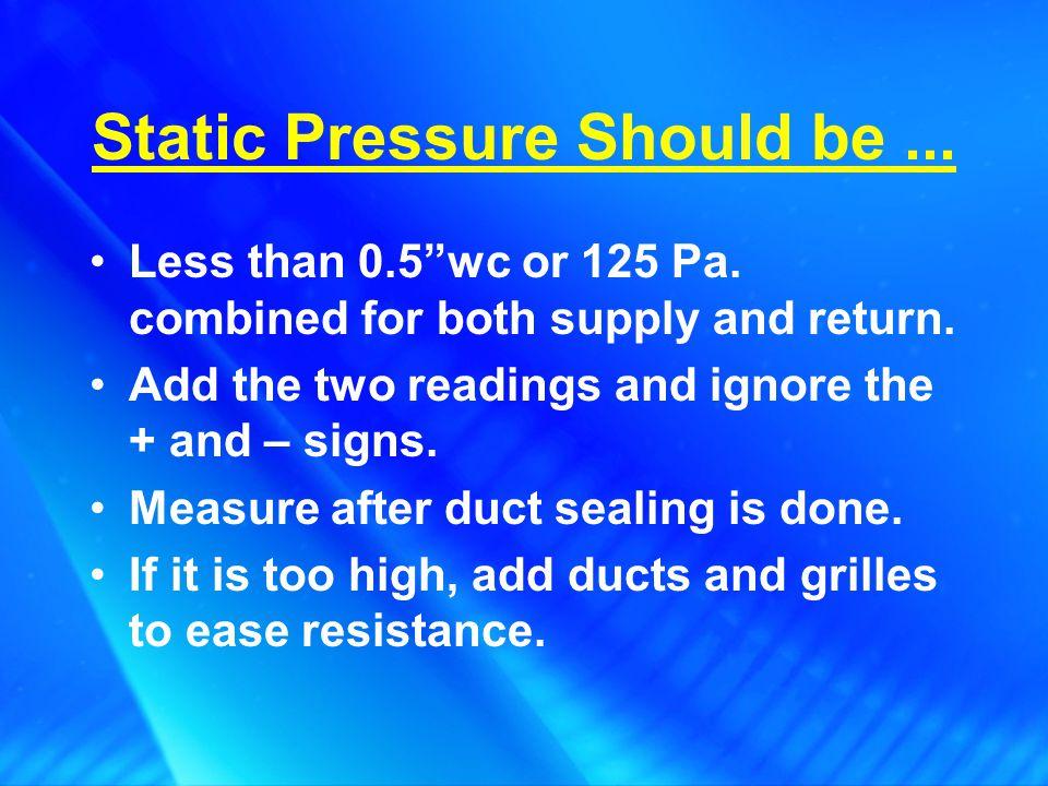 Measuring Static Pressure