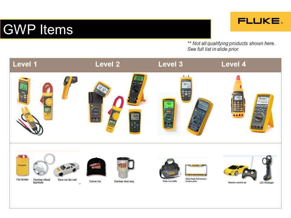 Sweepstakes Offering  End User Offer: − Register online at www.FlukePeakPerformance.com to be entered to win a trip for two to Southern California for a NHRA Race weekend www.FlukePeakPerformance.com − Only one entry per person − Must be a licensed contractor or individual in a professional trade, and a resident of the U.S.