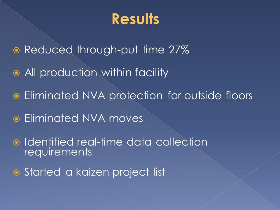 Results  Reduced through-put time 27%  All production within facility  Eliminated NVA protection for outside floors  Eliminated NVA moves  Identified real-time data collection requirements  Started a kaizen project list