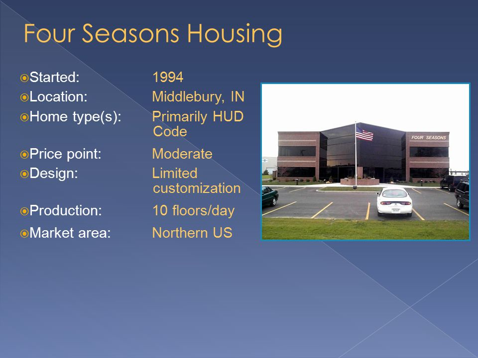 Four Seasons Housing  Started:1994  Location:Middlebury, IN  Home type(s):Primarily HUD Code  Price point:Moderate  Design:Limited customization  Production:10 floors/day  Market area:Northern US