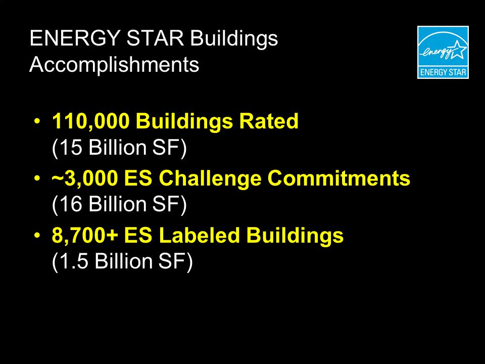 ENERGY STAR Buildings Accomplishments 110,000 Buildings Rated (15 Billion SF) ~3,000 ES Challenge Commitments (16 Billion SF) 8,700+ ES Labeled Buildings (1.5 Billion SF)