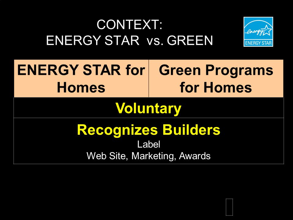 ENERGY STAR for Homes Green Programs for Homes Voluntary Recognizes Builders Label Web Site, Marketing, Awards Defines Efficient Rigorous Specifications Third-Party Verified Offers Flexibility Points Multiple Tiers CONTEXT: ENERGY STAR vs.