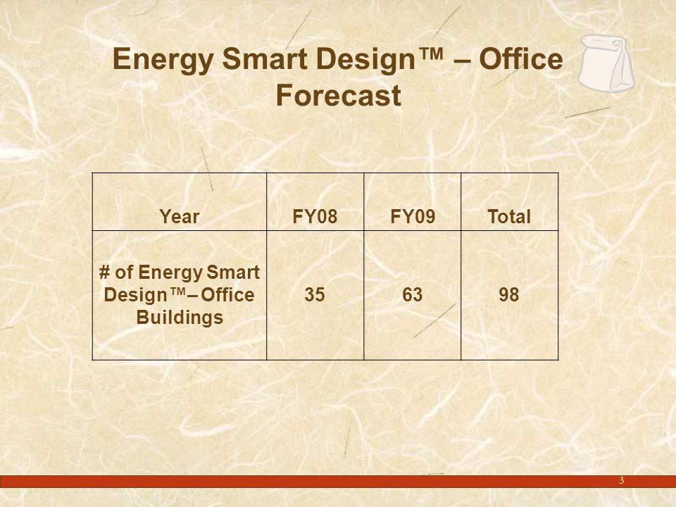 3 Energy Smart Design™ – Office Forecast YearFY08FY09Total # of Energy Smart Design™– Office Buildings 356398