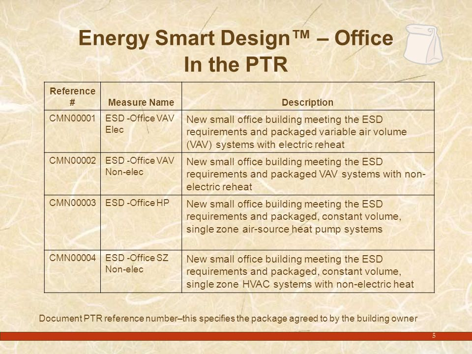 5 Energy Smart Design™ – Office In the PTR Document PTR reference number–this specifies the package agreed to by the building owner Reference #Measure NameDescription CMN00001ESD -Office VAV Elec New small office building meeting the ESD requirements and packaged variable air volume (VAV) systems with electric reheat CMN00002ESD -Office VAV Non-elec New small office building meeting the ESD requirements and packaged VAV systems with non- electric reheat CMN00003ESD -Office HP New small office building meeting the ESD requirements and packaged, constant volume, single zone air-source heat pump systems CMN00004ESD -Office SZ Non-elec New small office building meeting the ESD requirements and packaged, constant volume, single zone HVAC systems with non-electric heat