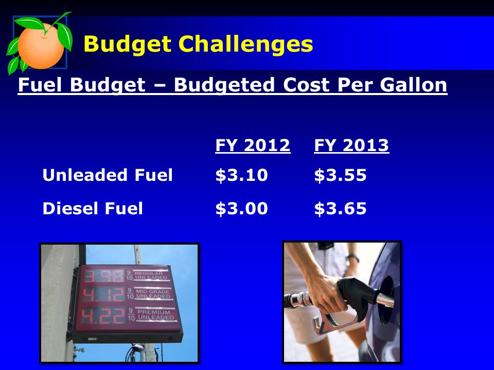 Fuel Budget – Budgeted Cost Per Gallon FY 2012FY 2013 Unleaded Fuel$3.10$3.55 Diesel Fuel$3.00$3.65 Budget Challenges