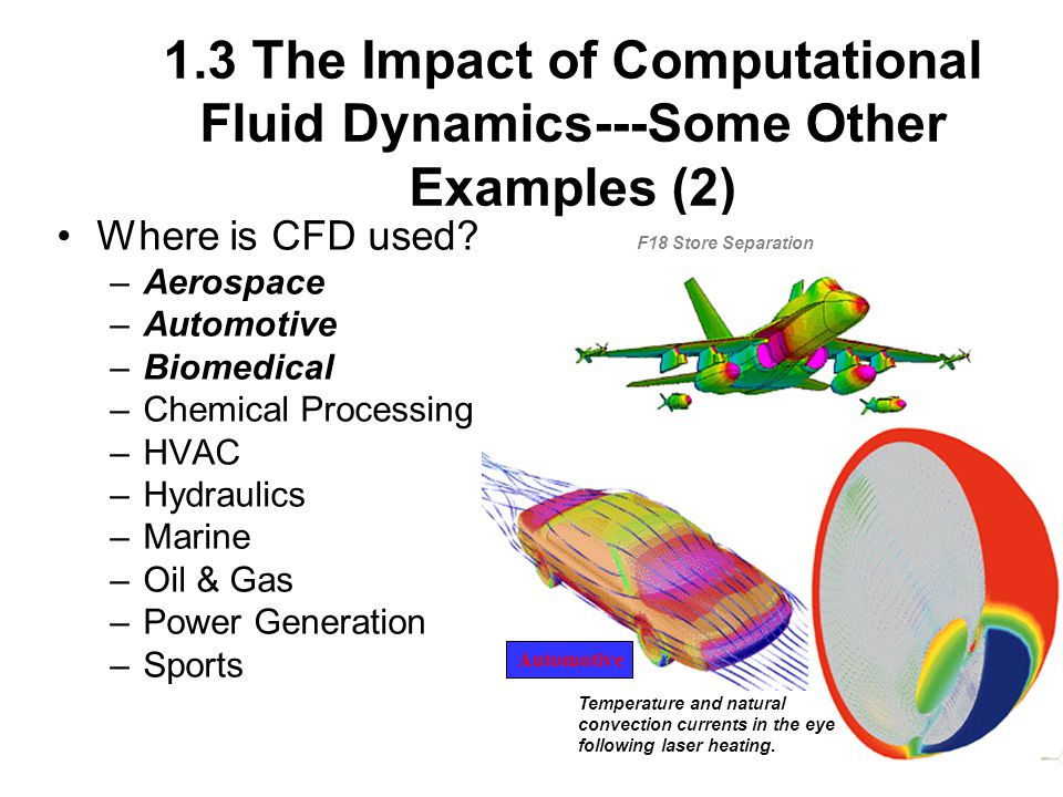 11 1.3 The Impact of Computational Fluid Dynamics---Some Other Examples (2) Where is CFD used.