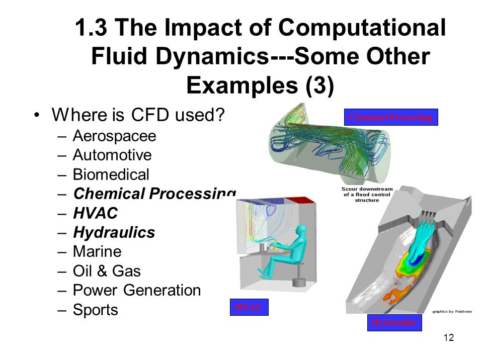 12 1.3 The Impact of Computational Fluid Dynamics---Some Other Examples (3) Where is CFD used.