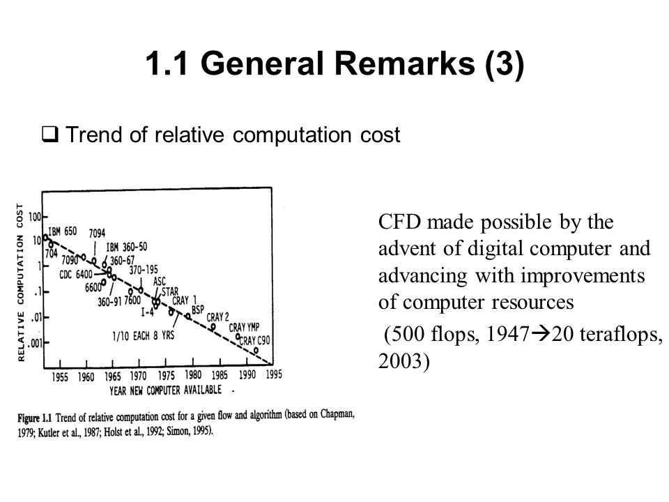 1.1 General Remarks (3)  Trend of relative computation cost CFD made possible by the advent of digital computer and advancing with improvements of computer resources (500 flops, 1947  20 teraflops, 2003)