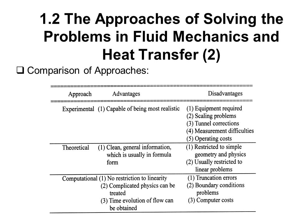 9 1.2 The Approaches of Solving the Problems in Fluid Mechanics and Heat Transfer (2) Analysis and Design 1.