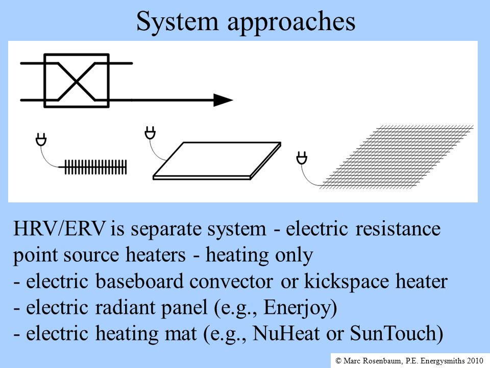 System approaches HRV/ERV is separate system - electric resistance point source heaters - heating only - electric baseboard convector or kickspace heater - electric radiant panel (e.g., Enerjoy) - electric heating mat (e.g., NuHeat or SunTouch) © Marc Rosenbaum, P.E.