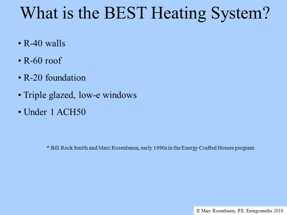 What is the BEST Heating System.