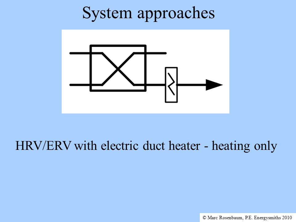 System approaches HRV/ERV with electric duct heater - heating only © Marc Rosenbaum, P.E.