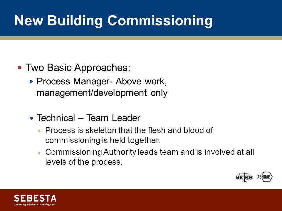 Commissioning 0%50%100% 0%50%100% RetroCommissioning 0%50%100% Sliding Scale Of Economics