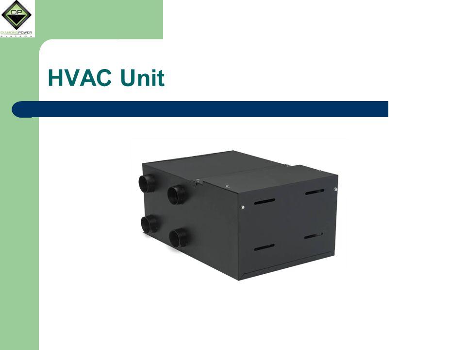 HVAC Unit (open)