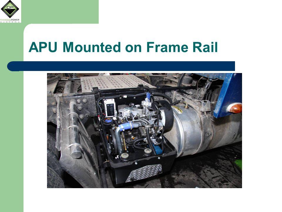 APU Mounted on Frame Rail