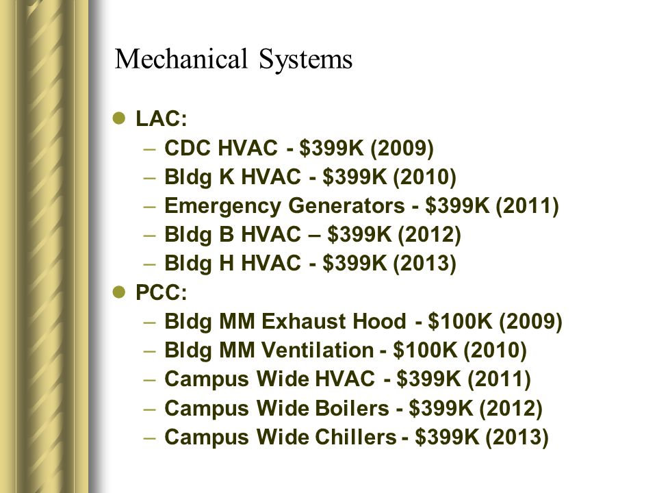 Mechanical Systems LAC: –CDC HVAC - $399K (2009) –Bldg K HVAC - $399K (2010) –Emergency Generators - $399K (2011) –Bldg B HVAC – $399K (2012) –Bldg H HVAC - $399K (2013) PCC: –Bldg MM Exhaust Hood - $100K (2009) –Bldg MM Ventilation - $100K (2010) –Campus Wide HVAC - $399K (2011) –Campus Wide Boilers - $399K (2012) –Campus Wide Chillers - $399K (2013)