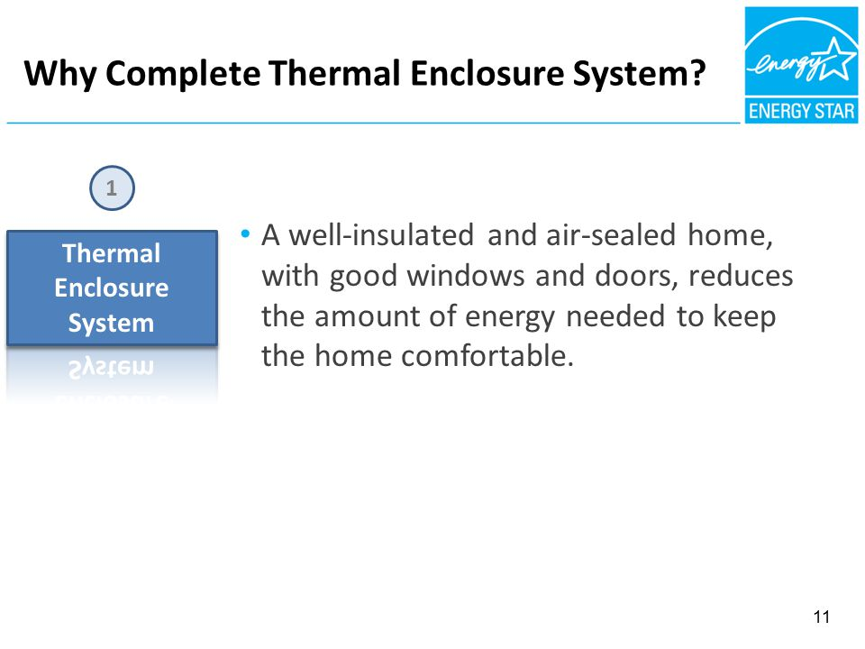 Why Complete Thermal Enclosure System.