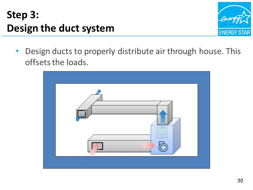 Step 3: Design the duct system Design ducts to properly distribute air through house.