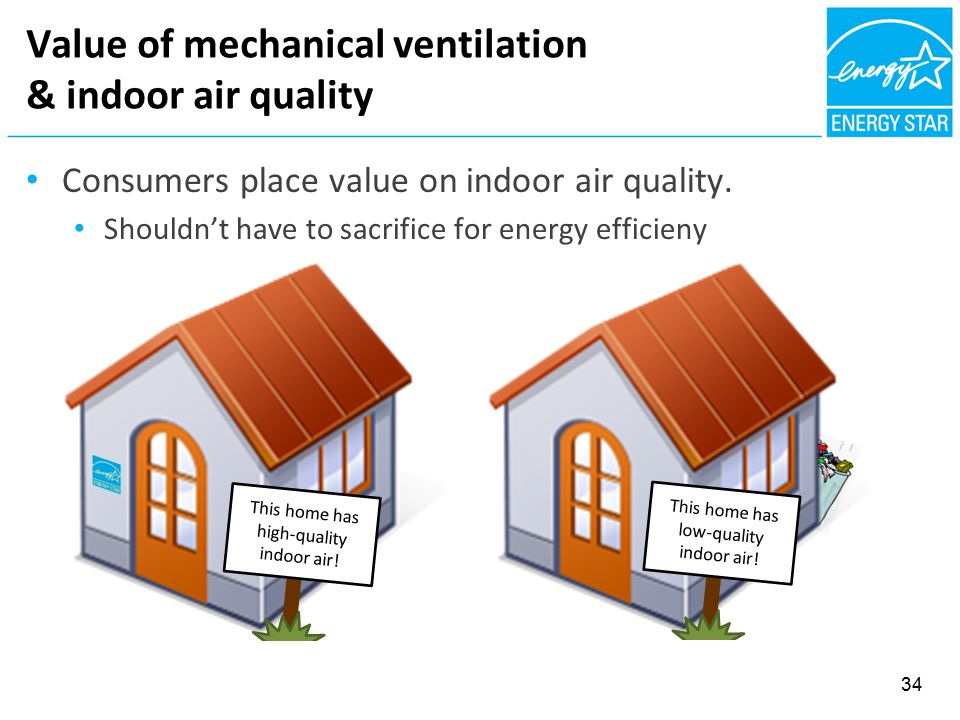 Value of mechanical ventilation & indoor air quality Consumers place value on indoor air quality.