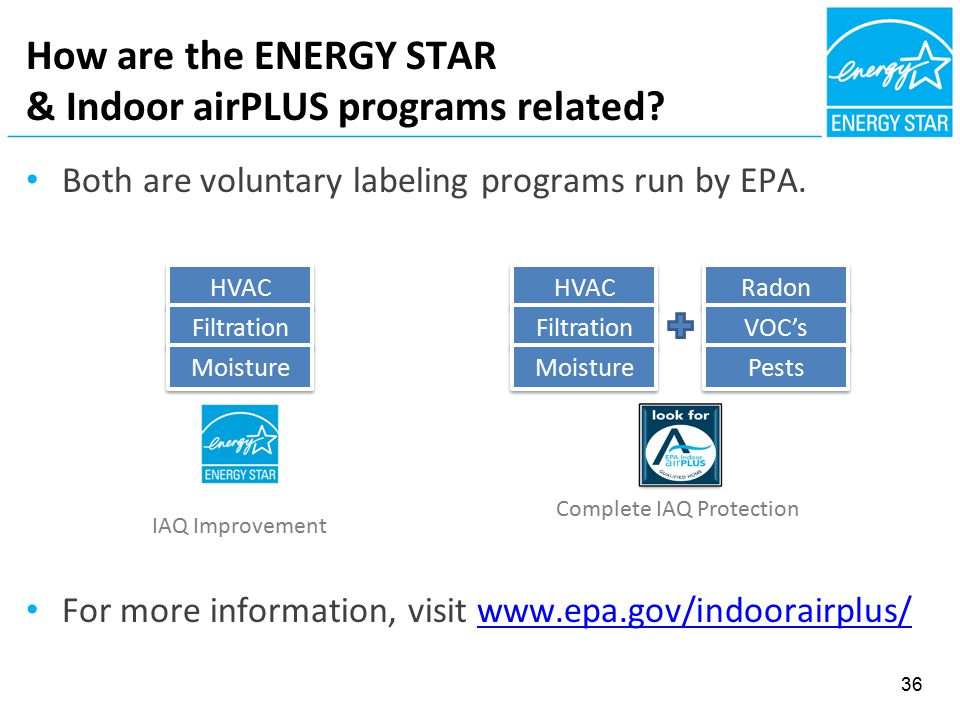 Radon VOC's Pests How are the ENERGY STAR & Indoor airPLUS programs related.