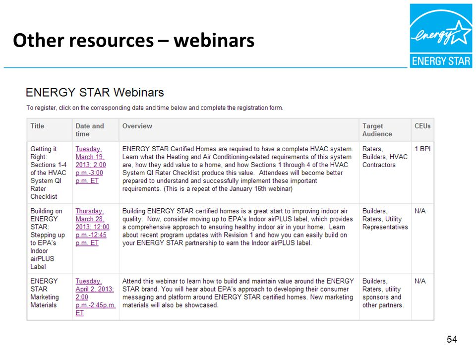 Other resources – webinars 54