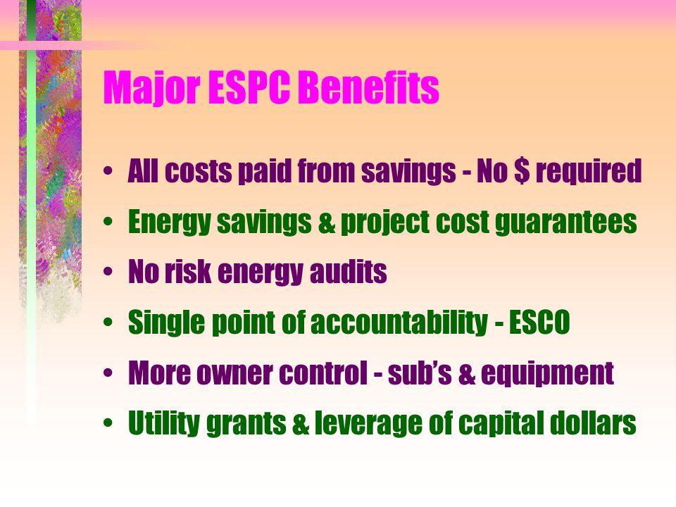 Can ESPC Improve Public Bldgs..ESPC in Washington has: Upgraded lighting & HVAC in 100's of bldgs.