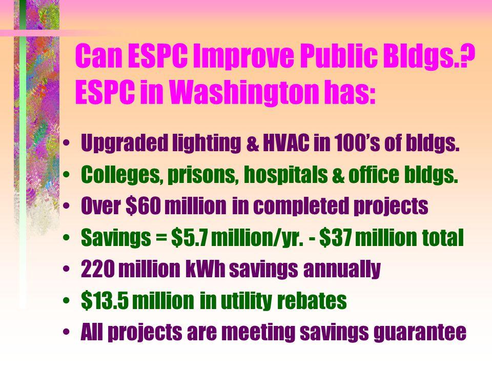 Financing Energy Improvements ESCO private financing State Treasurer Lease/Purchase Tax-exempt municipal leasing Revenue bonds Utility rebates & loans Owner capital budget