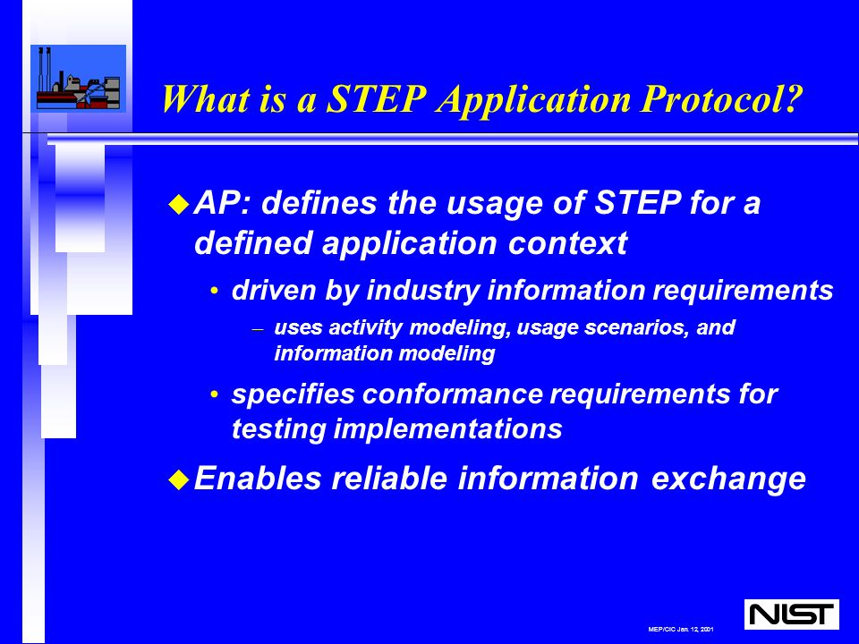 MEP/CIC Jan. 12, 2001 What is a STEP Application Protocol.