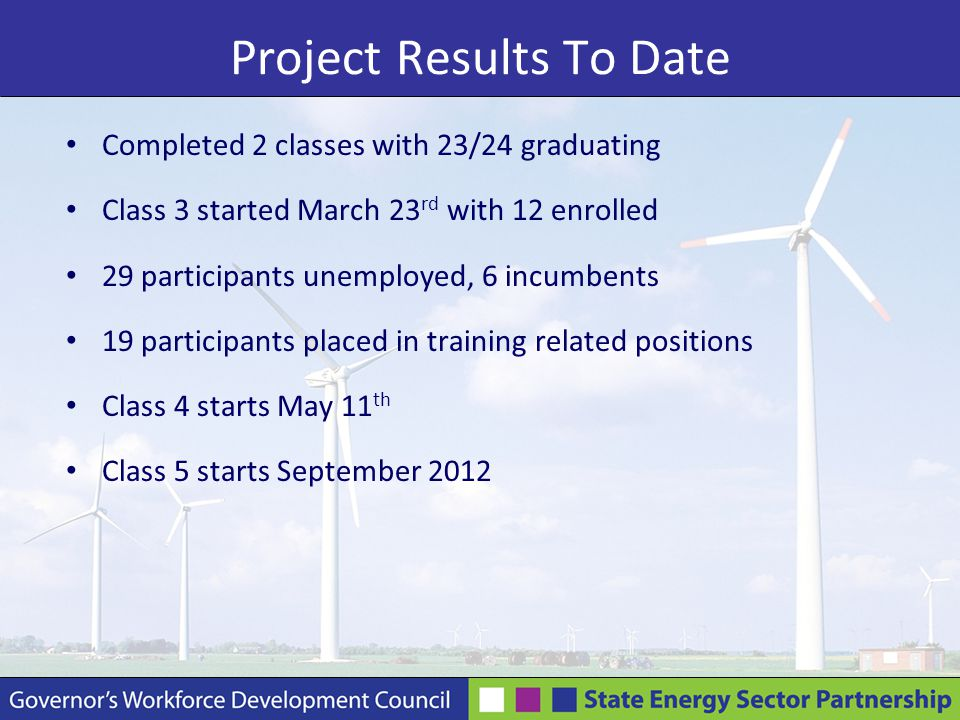 Project Results To Date Completed 2 classes with 23/24 graduating Class 3 started March 23 rd with 12 enrolled 29 participants unemployed, 6 incumbents 19 participants placed in training related positions Class 4 starts May 11 th Class 5 starts September 2012