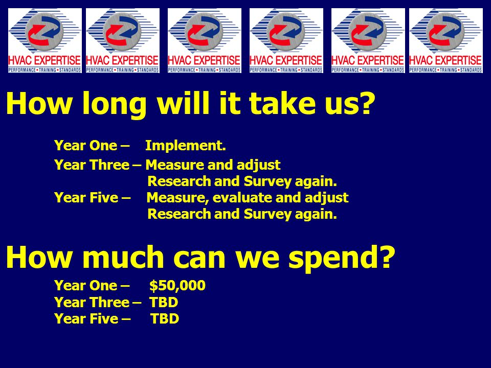 How long will it take us. Year One – Implement.