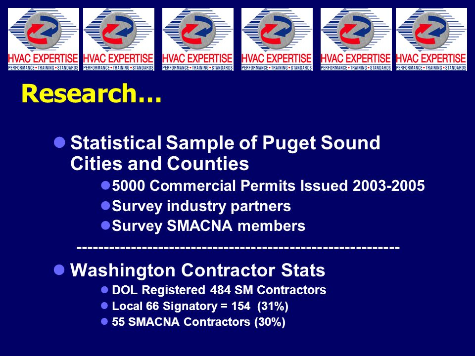 Research… Statistical Sample of Puget Sound Cities and Counties 5000 Commercial Permits Issued 2003-2005 Survey industry partners Survey SMACNA members ----------------------------------------------------------- Washington Contractor Stats DOL Registered 484 SM Contractors Local 66 Signatory = 154 (31%) 55 SMACNA Contractors (30%)